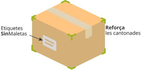 Croquis de com muntar la caixa