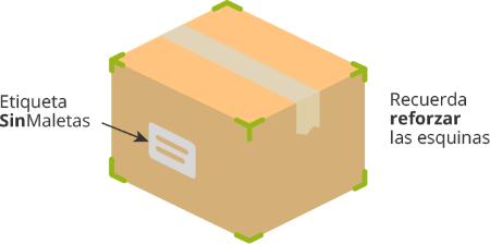 Croquis de cómo montar la caja